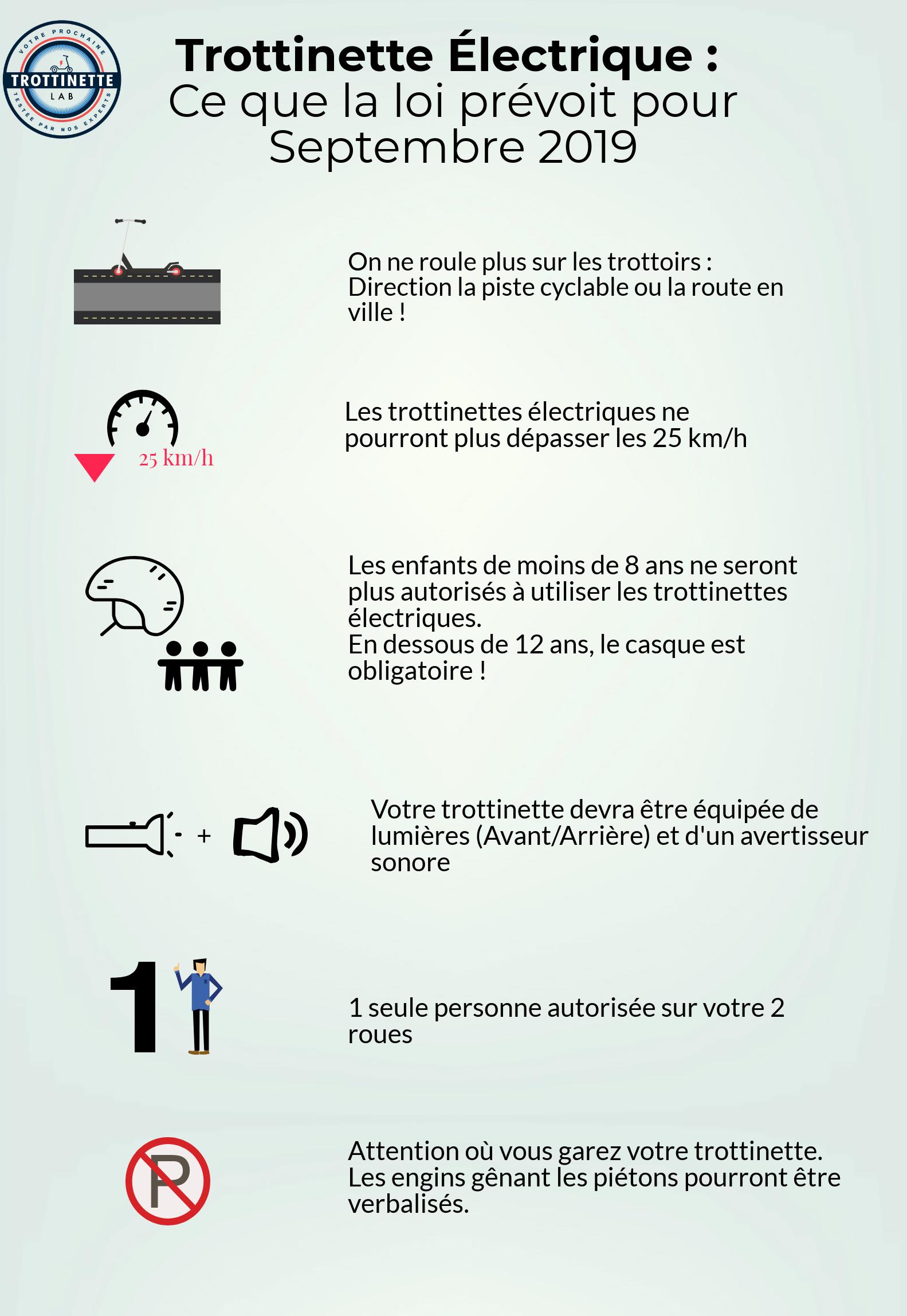 loi 2019 trottinette electrique